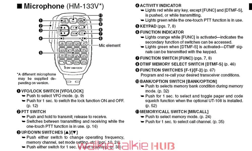 ICOM IC-V8000 Amateur Mobile Two Way Base Radio 2M Powerful
